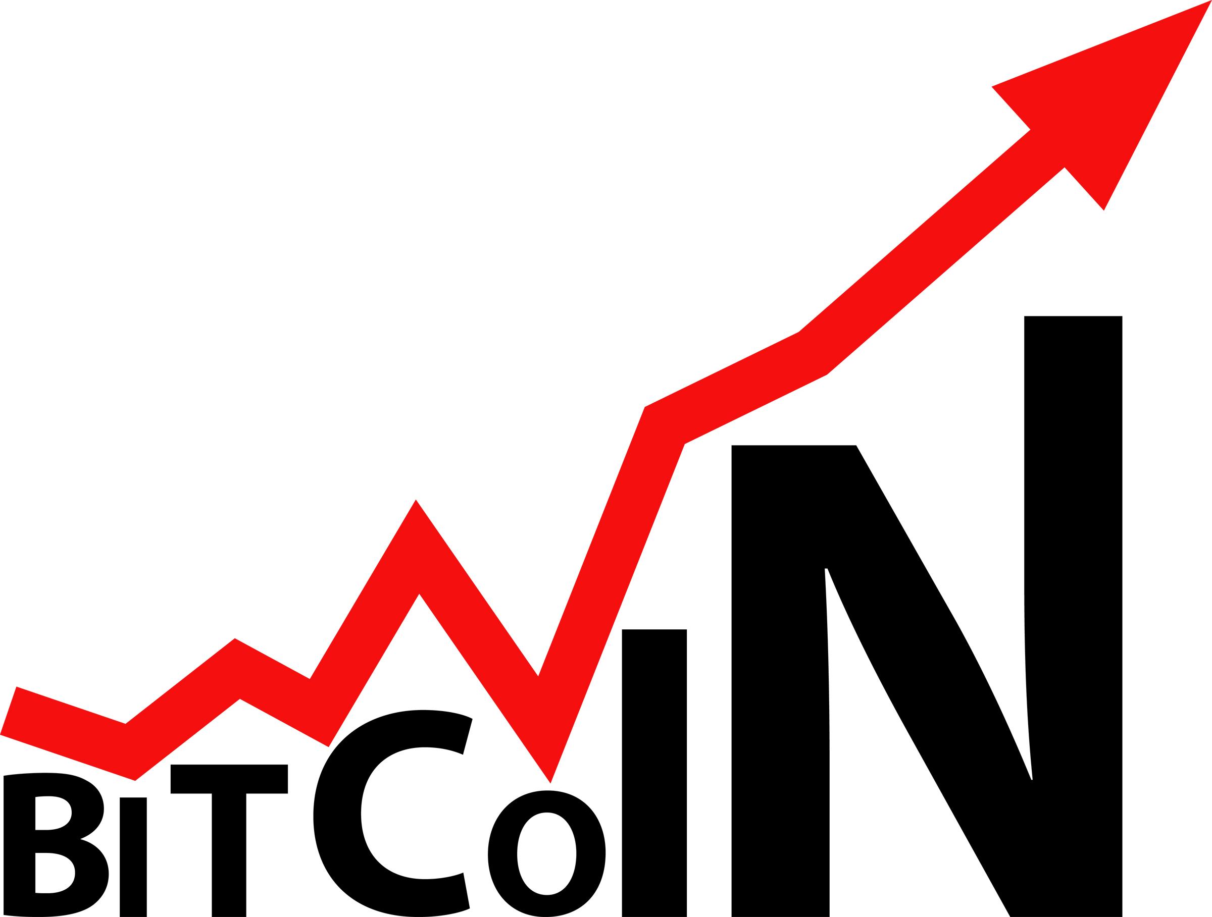 روند صعودی قیمت بیت کوین