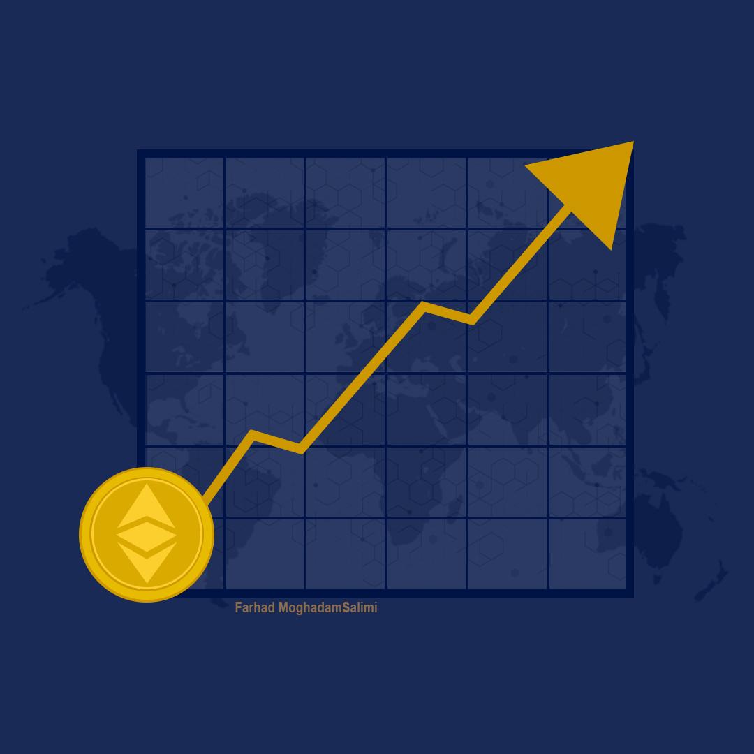 اتریوم و افزایش قیمت مجدد